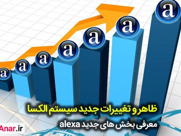 آموزش و ظاهر جدید سیستم الکسا - آکادمی انار
