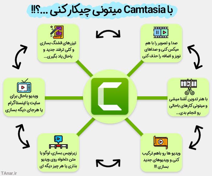 آموزش تدوین ویدیو با نرم افزار کامتاسیا - Camtasia