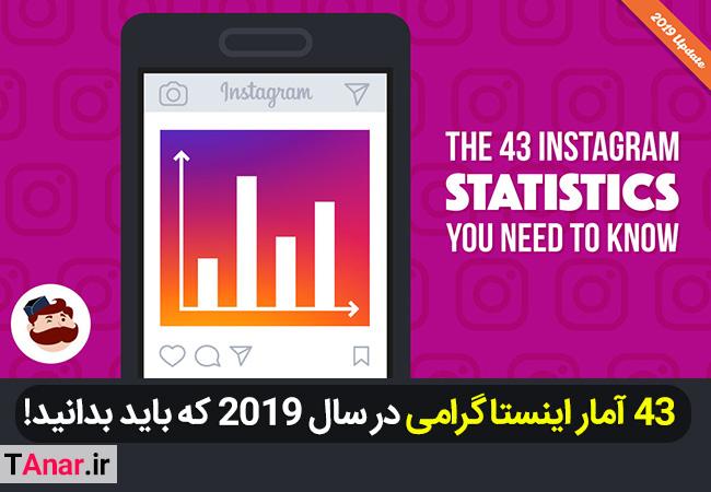 43 آمار از اینستاگرام در سال 2019 - آکادمی انار